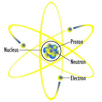 Atom Pictures For Kids Gosh i am sorry, you must have me confused with ...